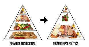 Dieta Paleo: o que é? Como funciona? (Foto: Divulgação)