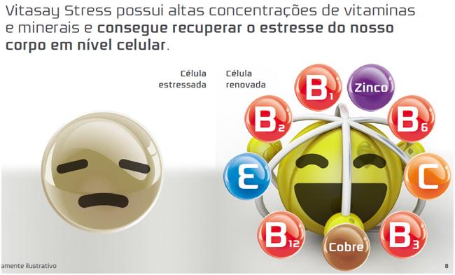 Vitasay: efeitos e benefícios pro corpo (Foto: Divulgação)