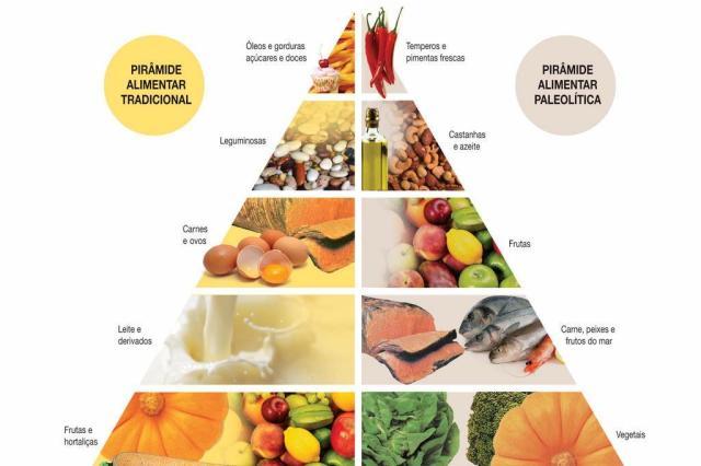 Dieta Paleo: como funciona? (Foto: Divulgação)