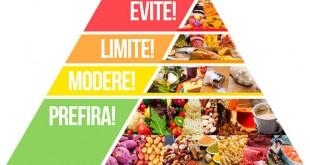 Pirâmide Alimentar: o que é? Como usar? (Foto: Divulgação)